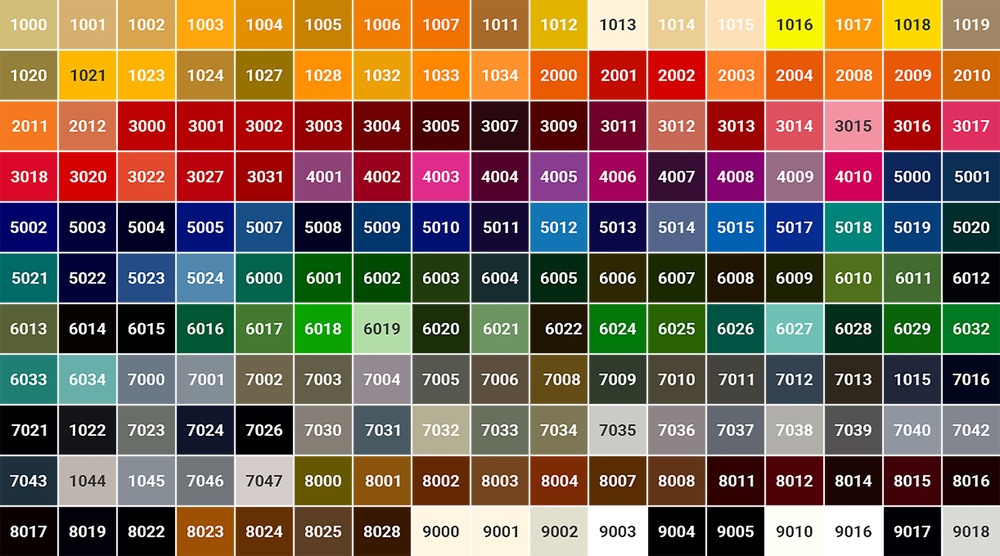 Покраска по каталогу RAL